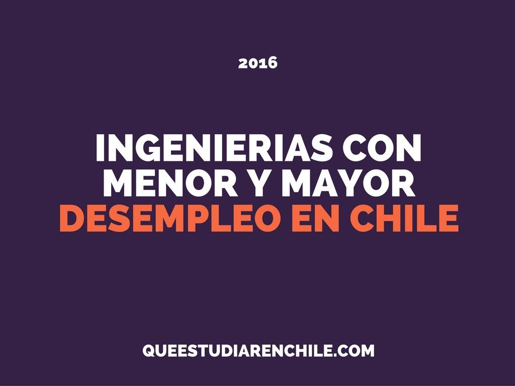 Las carreras de ingeniería con menor y mayor desempleo en Chile (2016)