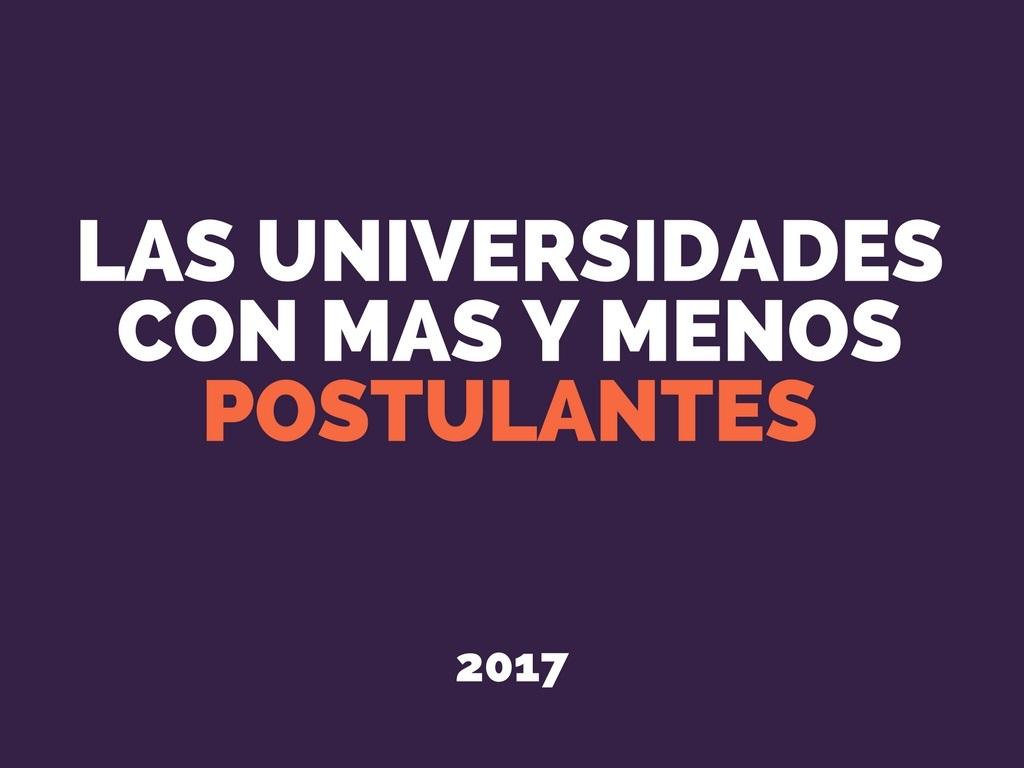 Las universidades más y menos demandadas por los estudiantes chilenos